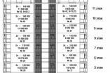 цены Крым Недвижимость  в Алуште цены продам   квартира